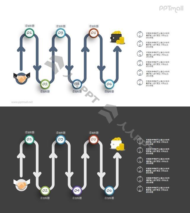 业务流程图PPT图示素材长图