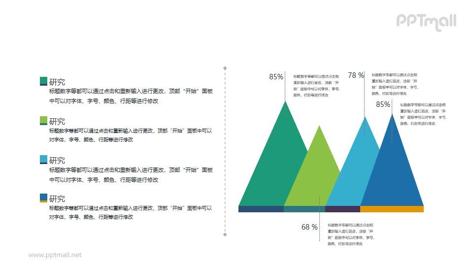 火山图PPT数据图表素材