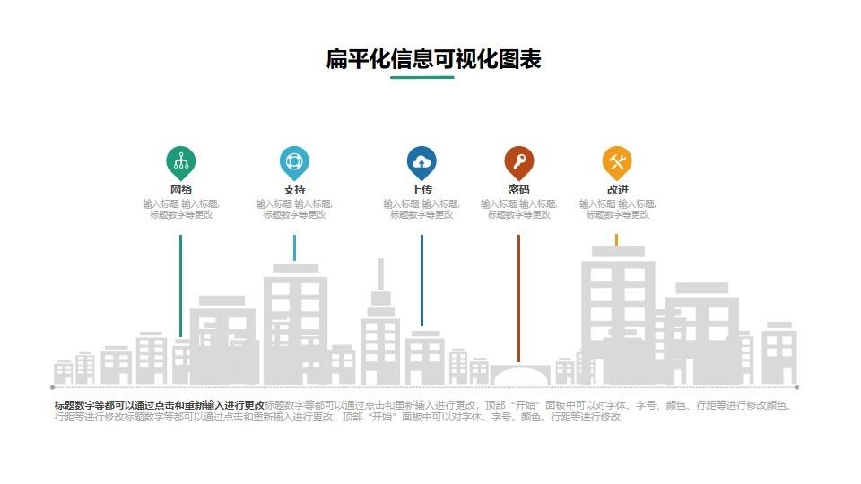 给城市里的高楼大厦标上地标PPT素材