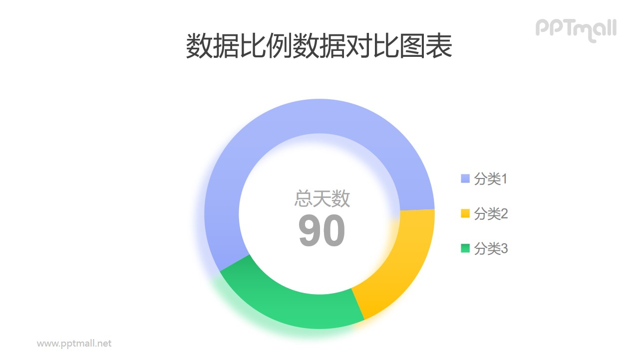 UI风格的数据可编辑圆环图PPT素材