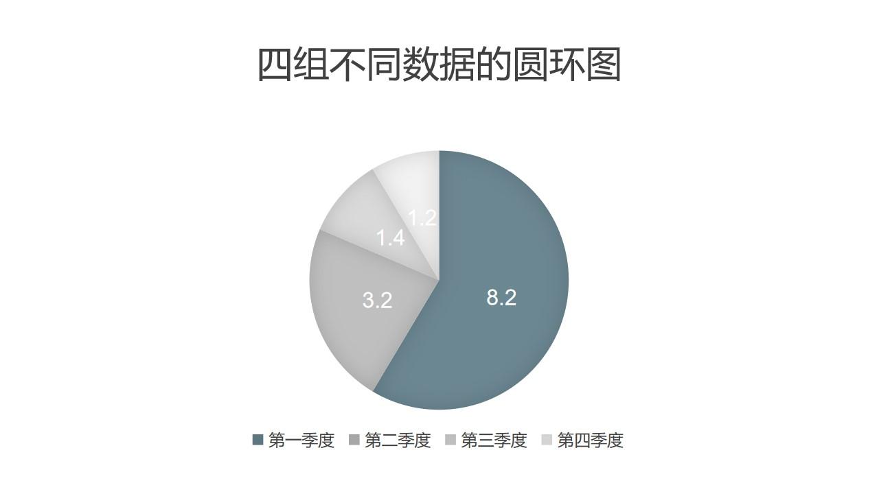 冷色调四季度数据占比分析饼图PPT图表