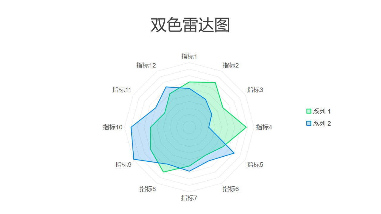 蓝绿半透明双色雷达图PPT图表