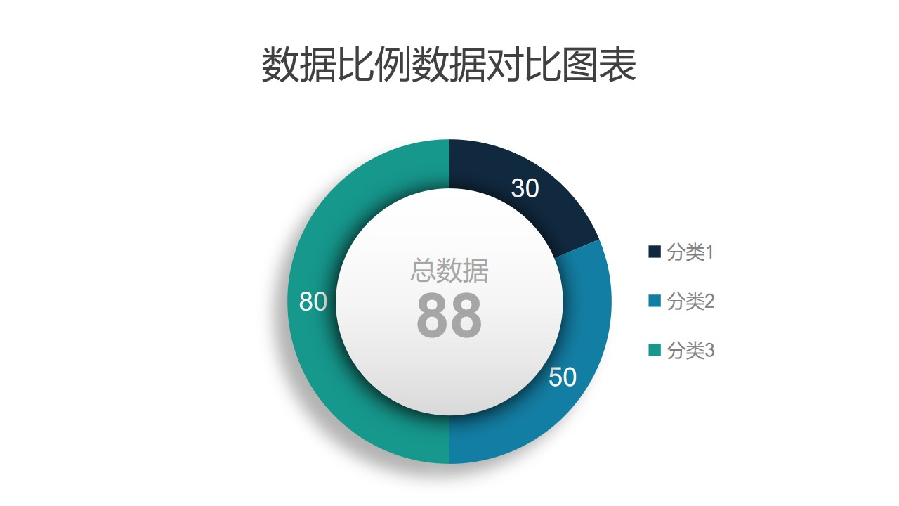 三部分数据比例分析圆环图PPT图表
