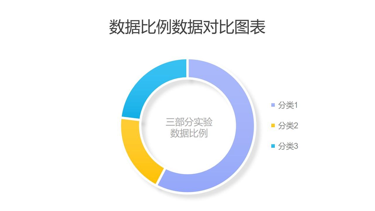 三组实验数据比例分析圆环图PPT图表
