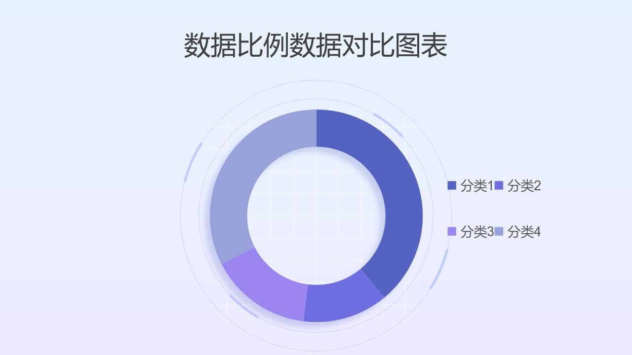 紫色四部分数据笔记对比圆环图PPT图表