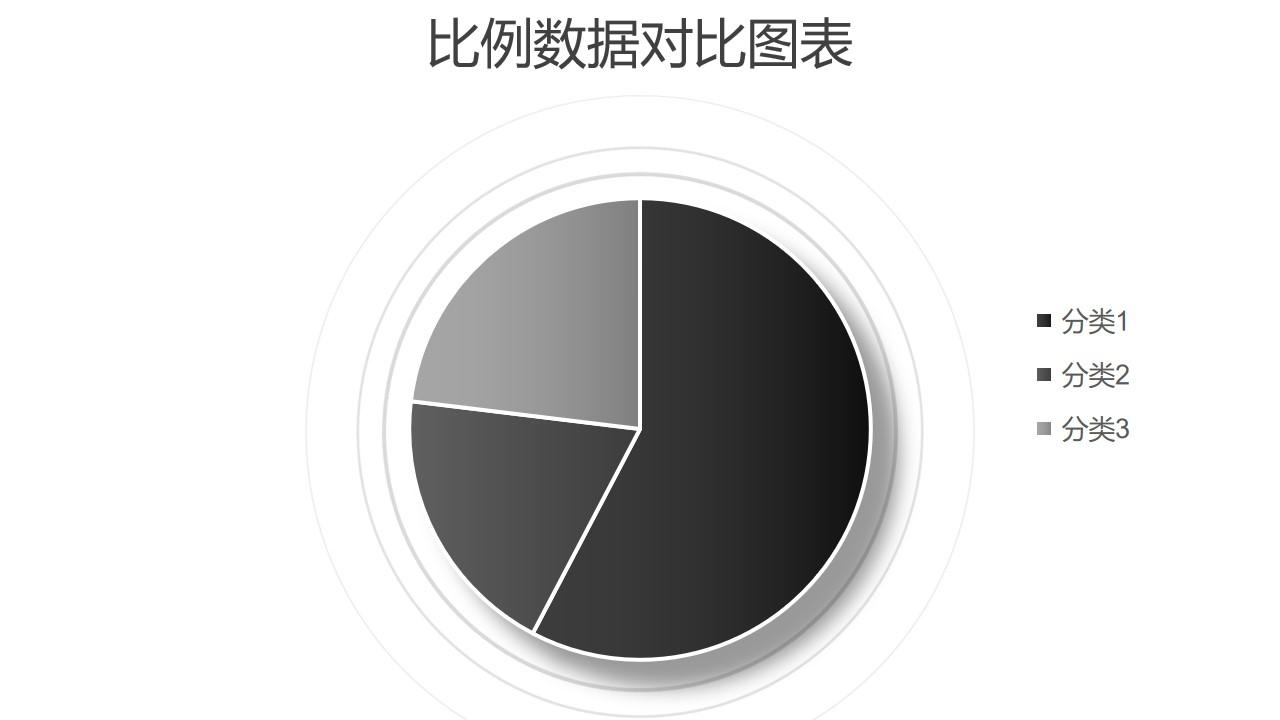 黑灰高级三组数据对比饼图PPT图表