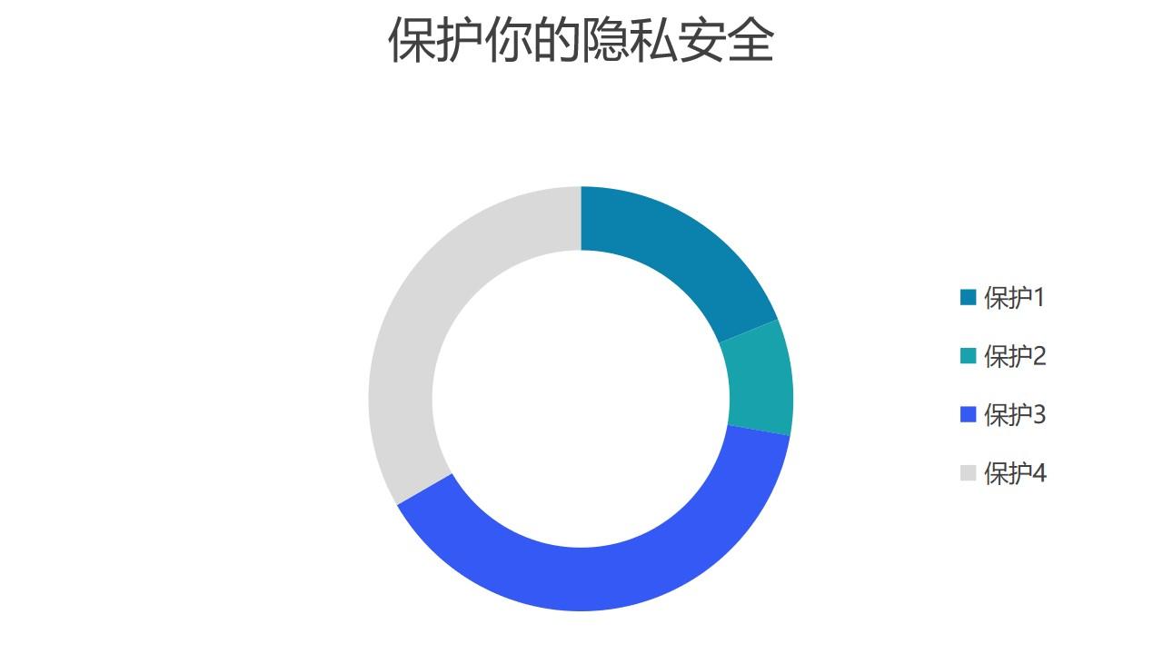 冷色调圆环图数据分析工具PPT图表