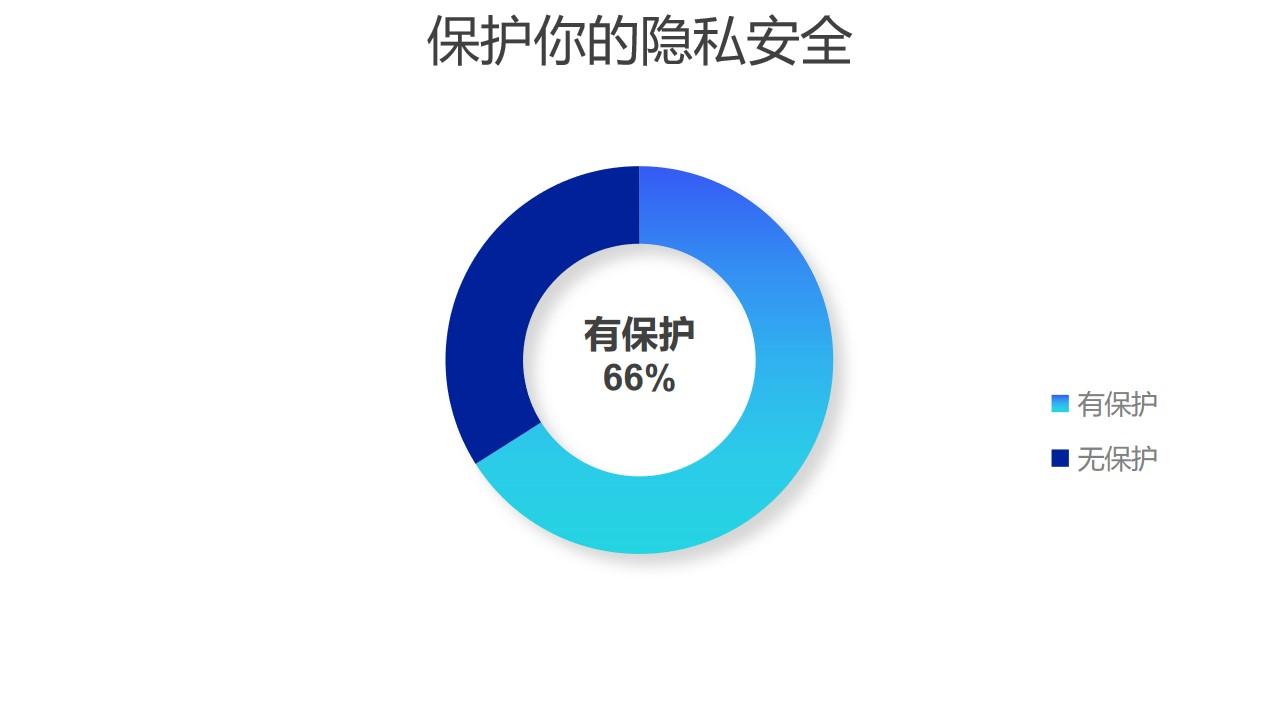 蓝色圆环图数据分析工具PPT图表