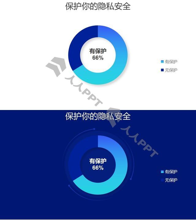 蓝色圆环图数据分析工具PPT图表长图
