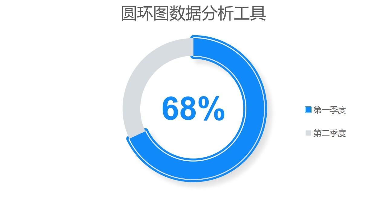 蓝色简约百分比圆环图数据分析工具PPT图表