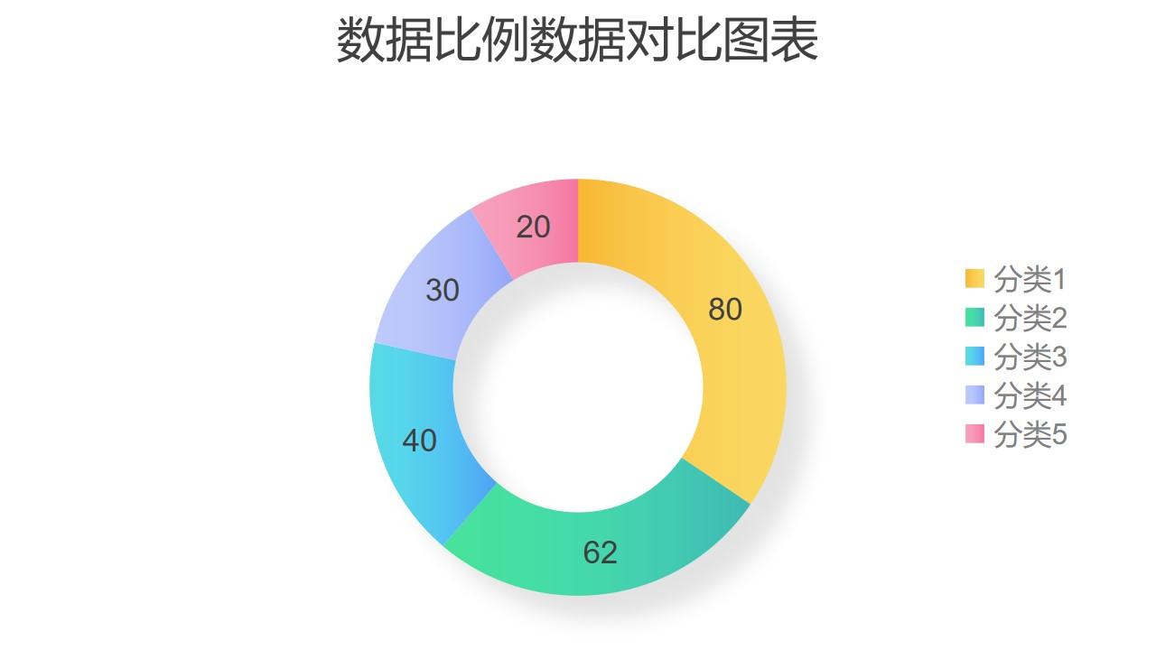 彩色圆环图数据占比分析工具PPT图表