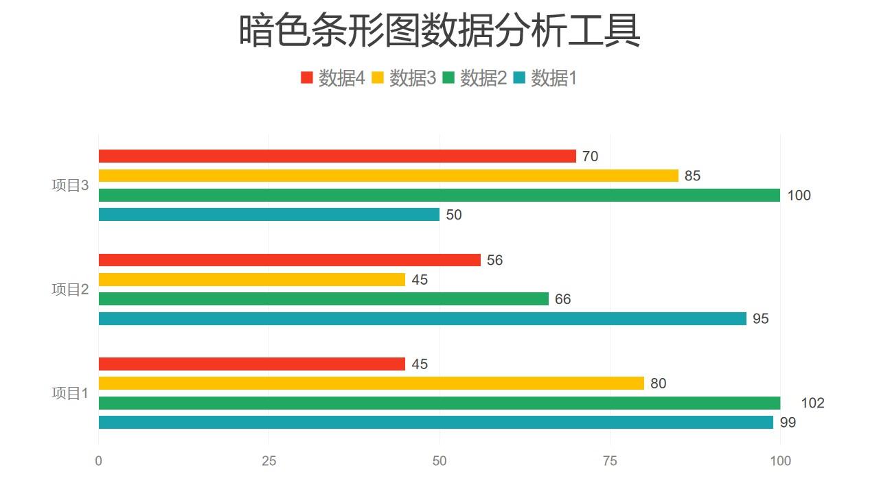四组数据对比分析彩色条形图PPT图表