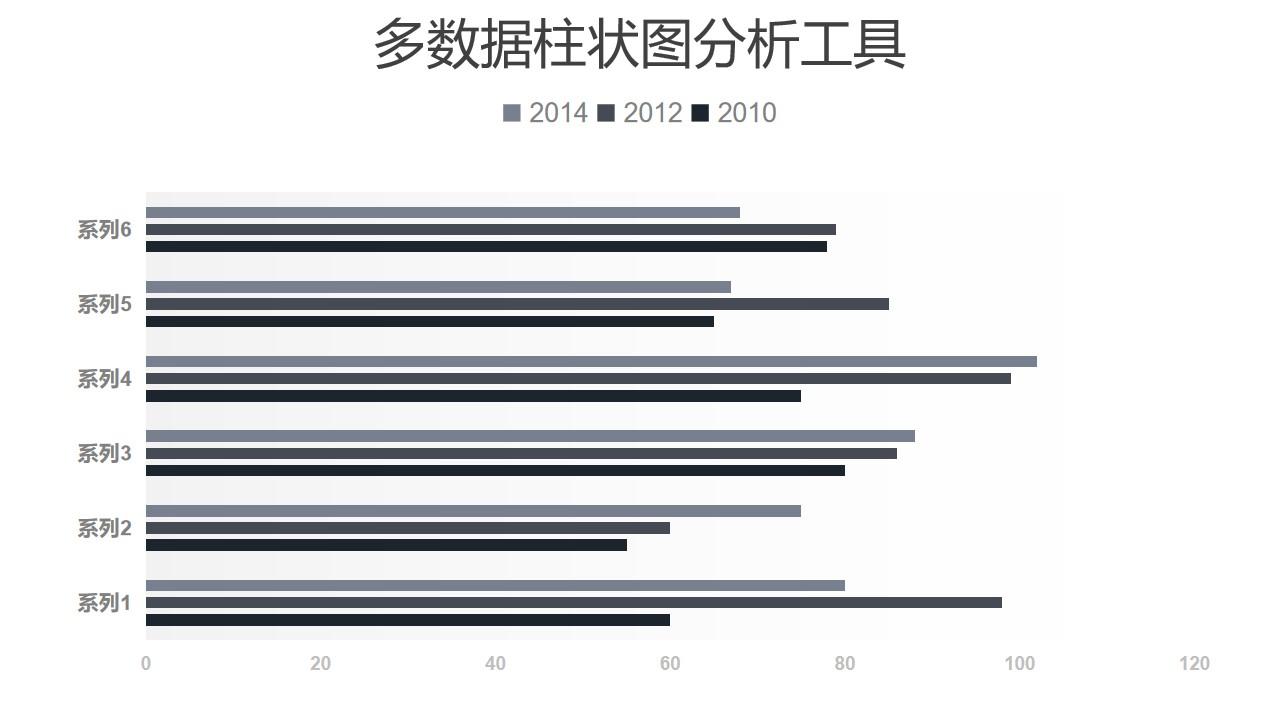 黑白简约多数据条形图分析工具PPT图表