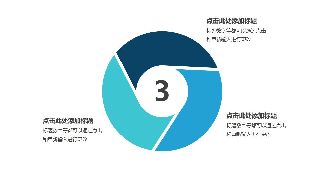 红蓝空心圆四部分循环关系逻辑图表