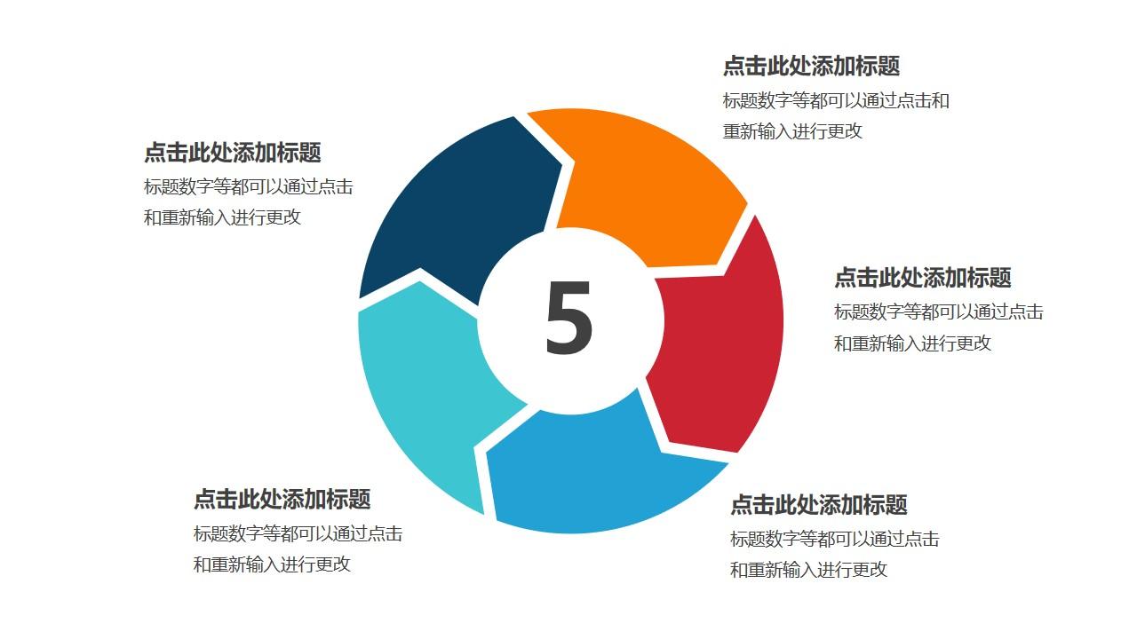 五部分彩色空心圆箭头循环关系逻辑图
