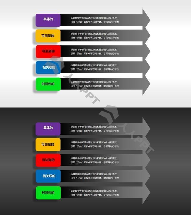 SMART原则(系列-05)PPT模板长图