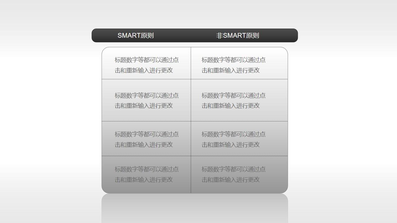 SMART原则(系列-08)PPT模板