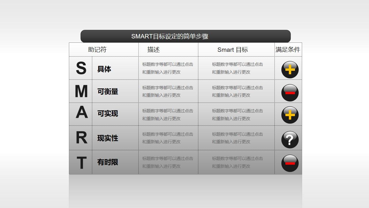 SMART原则(系列-09)PPT模板