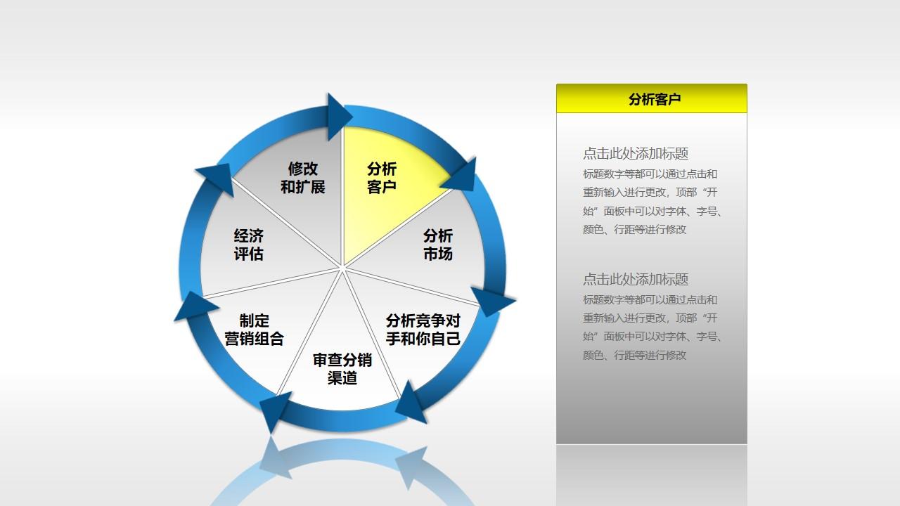 市场策略——分析客户PPT模板