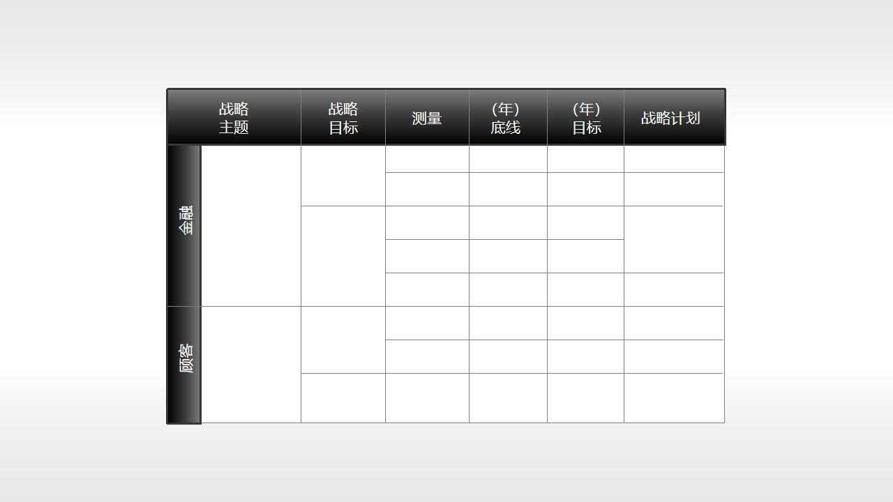 平衡计分卡—表格(系列-01)PPT模板