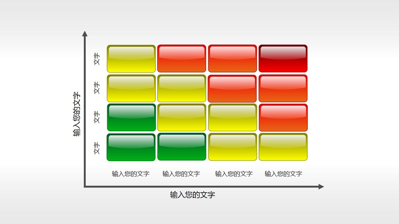 风险矩阵(04)—细致的多部分风险预测矩阵