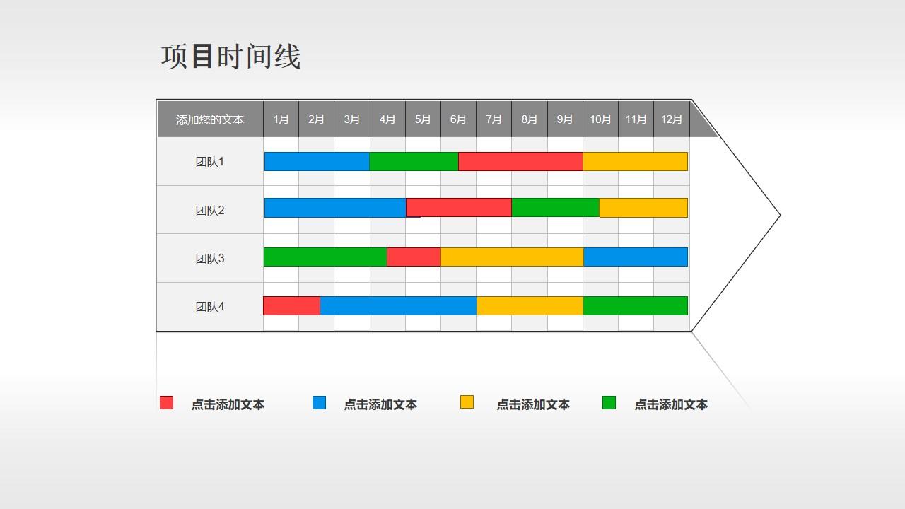 团队的年度项目进度表PPT素材