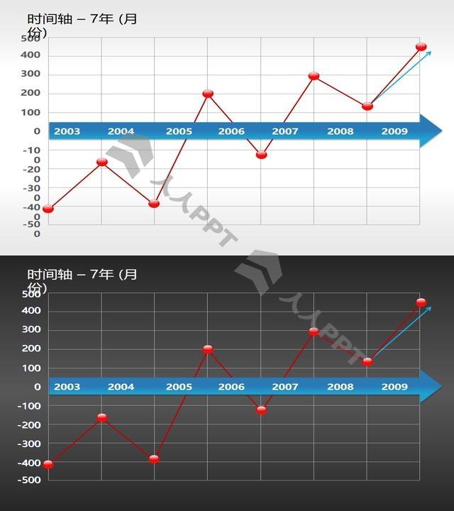 企业发展时间轴曲线PPT图表长图
