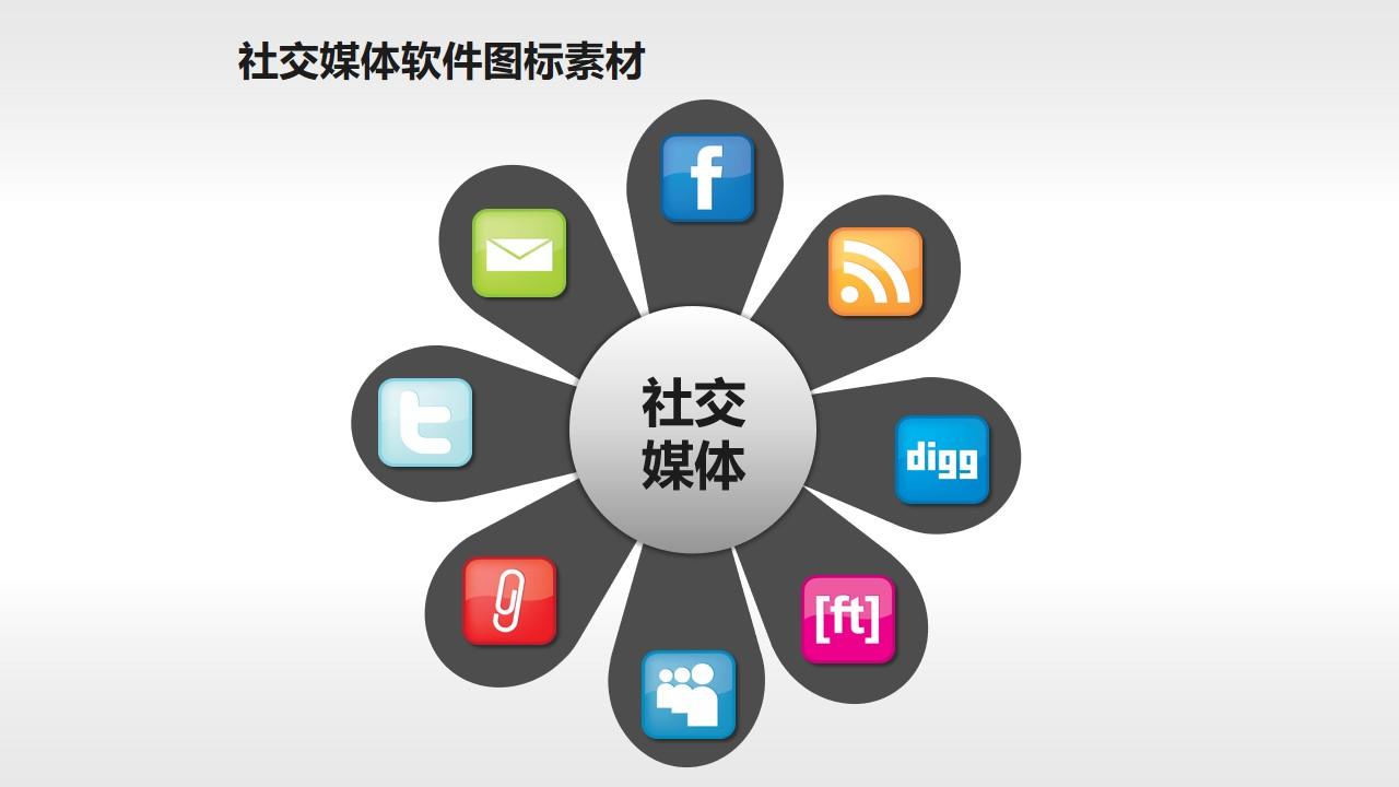 花瓣形排列的质感社交媒体图标素材