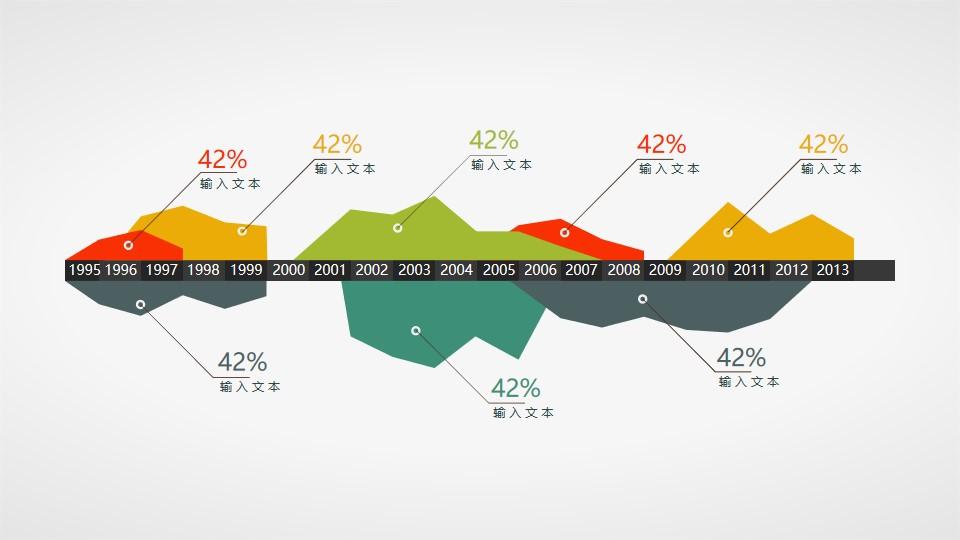 带时间轴的扁平化峰面积图PPT素材
